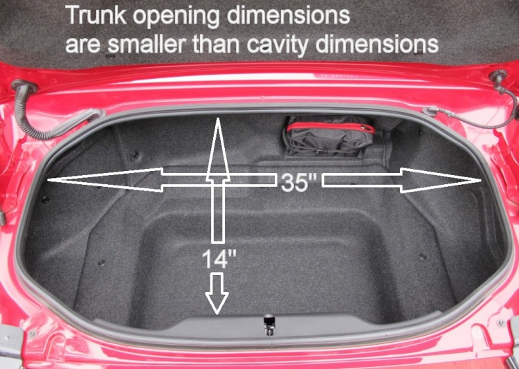 trunkdimensions