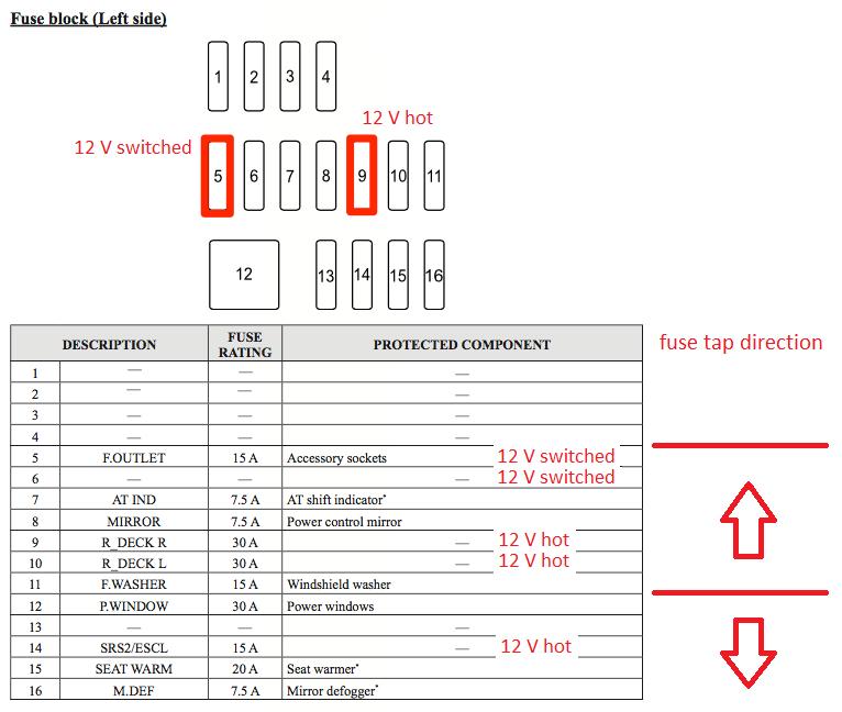 add a circuit22?w=750 adding a radar detector, dash cam, powered mirror 21st century  at webbmarketing.co