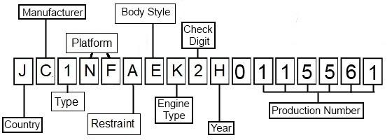Jeep Build Sheet Codes